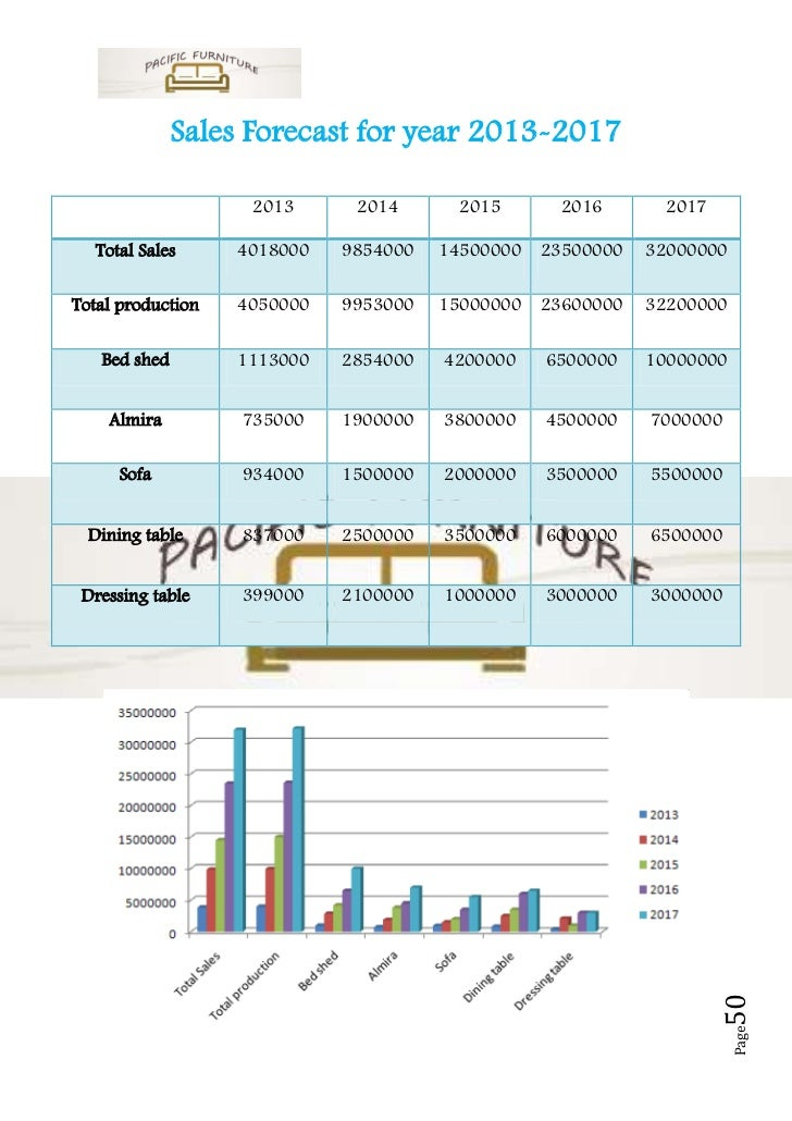 Old Age Home Plans Old Age Home Business Plan