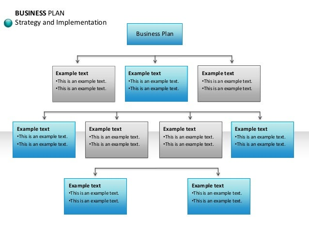 Distribution patterns in a business plan