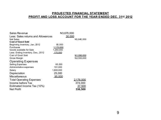 Financial summary business plan