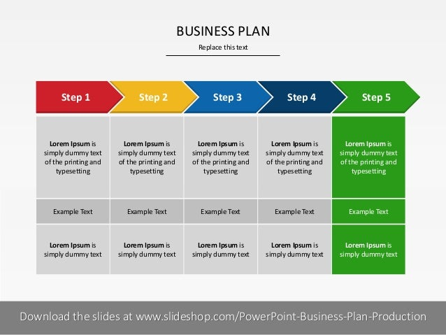 Business plan step