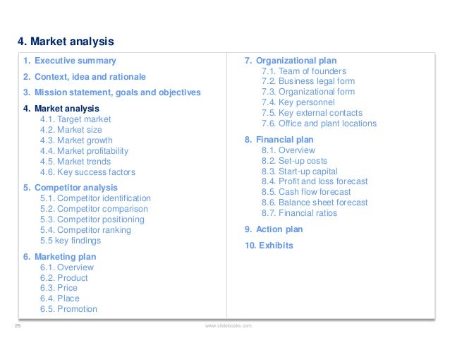 Business plan customer analysis