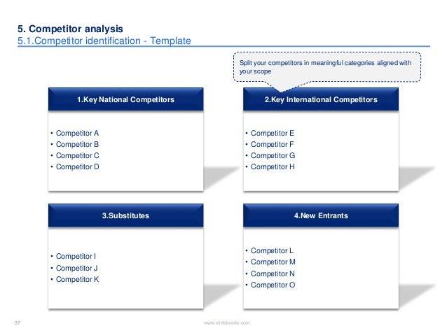 Business plan competitor analysis