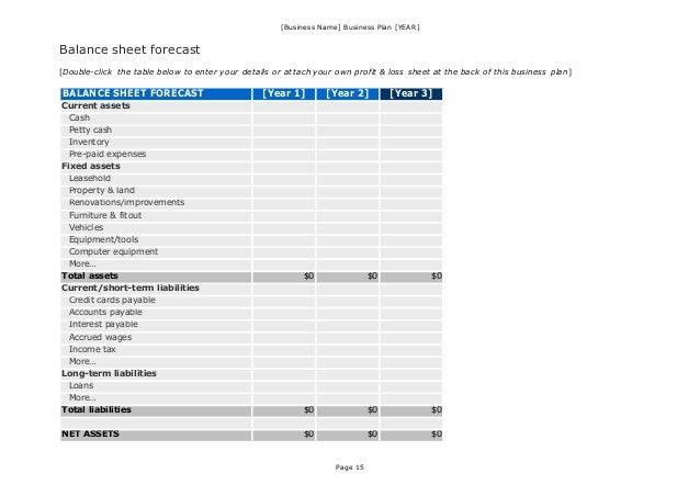 Startup business plan balance sheet best writing services online startup business plan balance sheet wajeb Gallery