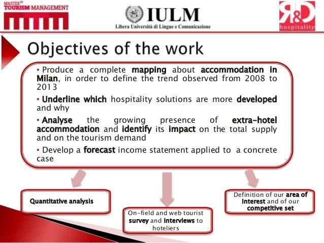 Hospitality business plan