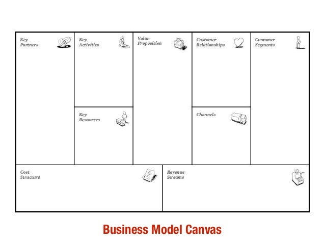 Value proposition in business plan