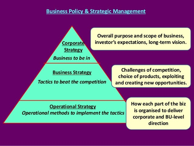 difference between business policy and strategic management