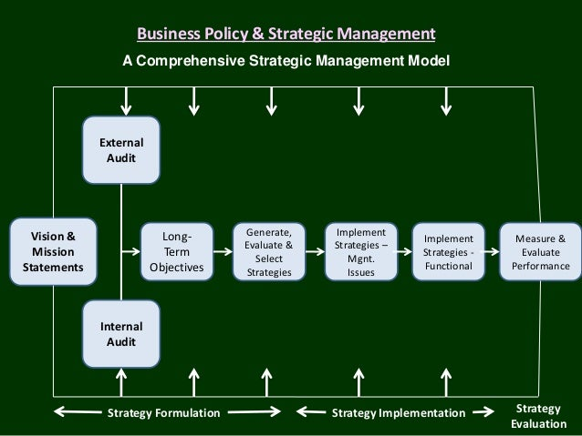 strategy formulation and implementation in zimbabwe food essay