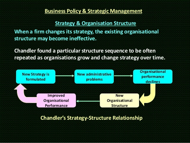 strategy strategic management and external business Internationalization and strategic management: rrapid management change create the conflict between management and employee external environment: future is not soo far because for the formation of business strategy there are five social and political certaintiesthe collapse of the.