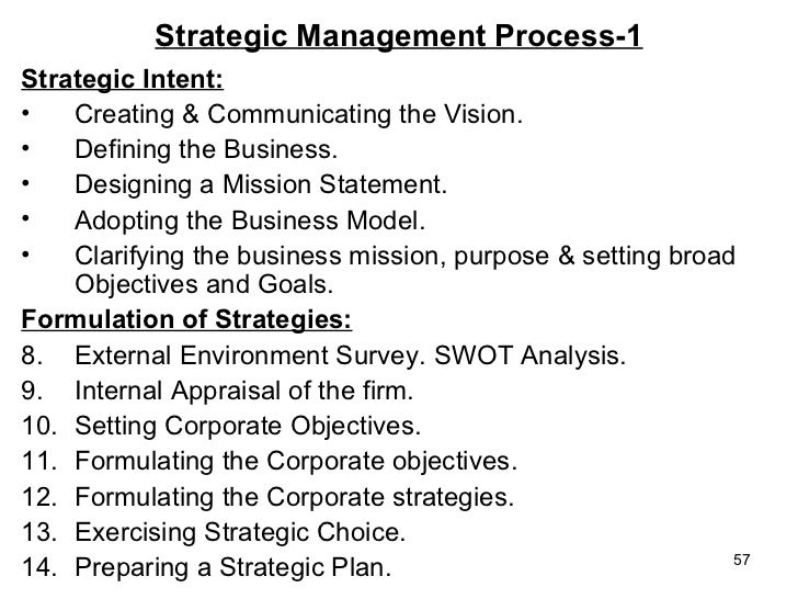 Strategic management term paper company