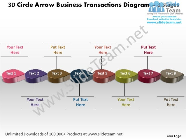 3D Circle Arrow Business Transactions Diagram – 8 StagesYour Text               Put Text              Your Text           ...