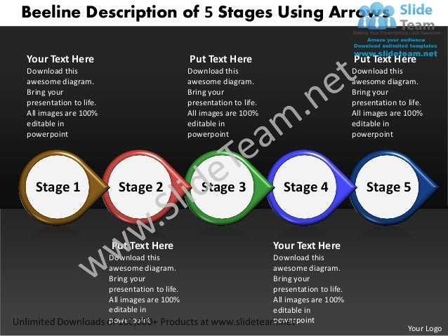 Beeline Description of 5 Stages Using ArrowsYour Text Here                                  Put Text Here                 ...