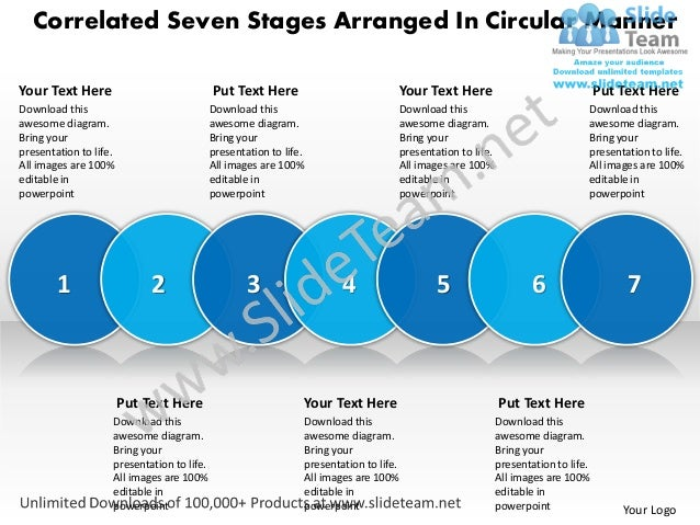 Correlated Seven Stages Arranged In Circular MannerYour Text Here                              Put Text Here              ...