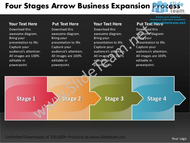 Four Stages Arrow Business Expansion ProcessYour Text Here           Put Text Here           Your Text Here          Put T...