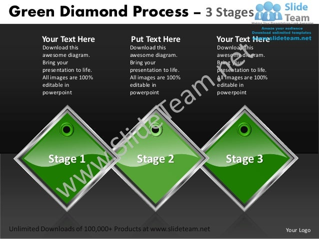 Green Diamond Process – 3 Stages    Your Text Here          Put Text Here           Your Text Here    Download this       ...