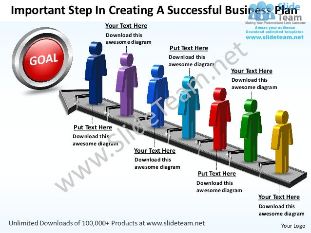 Important Step In Creating A Successful Business Plan                     Your Text Here                     Download this...