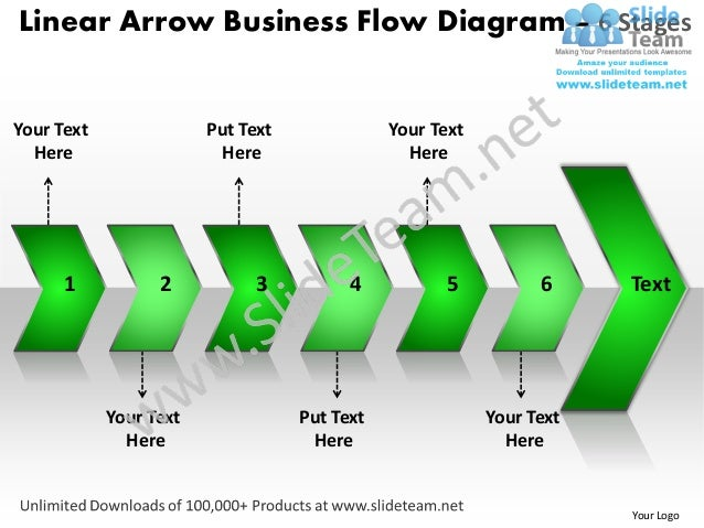 Linear Arrow Business Flow Diagram – 6 StagesYour Text               Put Text              Your Text  Here                ...