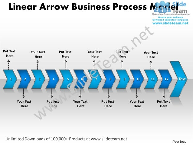 Linear Arrow Business Process ModelPut Text           Your Text          Put Text               Your Text          Put Tex...