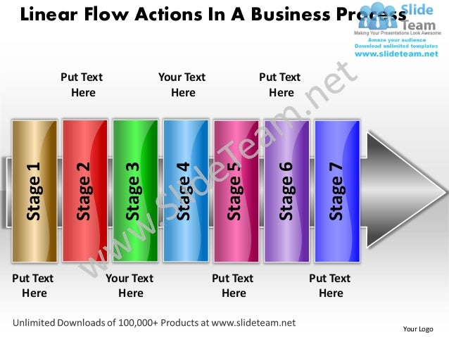 Linear Flow Actions In A Business Process            Put Text                 Your Text                Put Text           ...