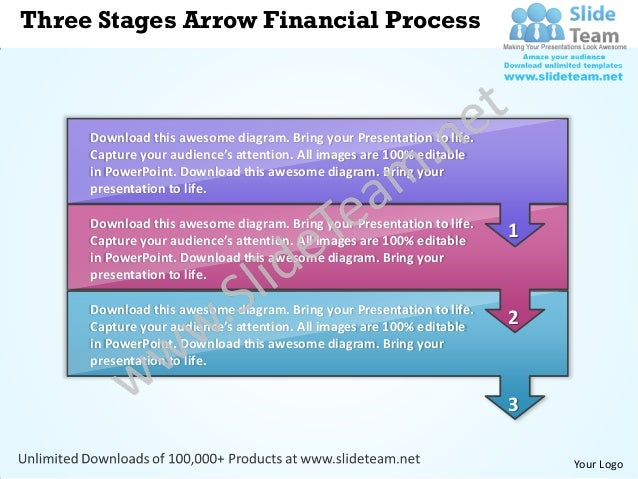 Business power point templates three stages arrow financial process sales ppt slides