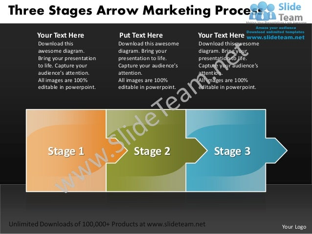 Three Stages Arrow Marketing Process    Your Text Here            Put Text Here             Your Text Here    Download thi...
