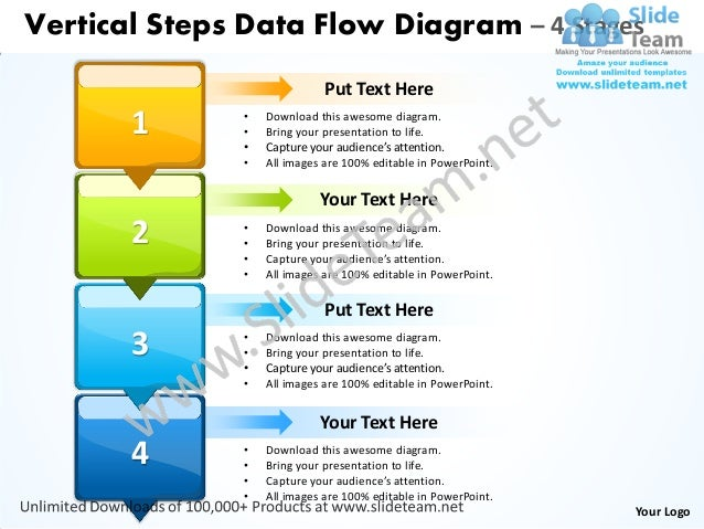 Vertical Steps Data Flow Diagram – 4 Stages                              Put Text Here       1       •               •    ...