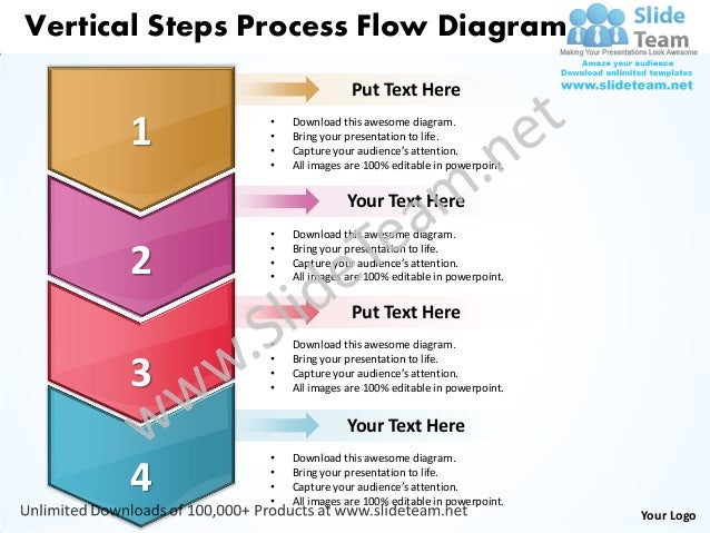 Vertical Steps Process Flow Diagram                               Put Text Here      1        •               •           ...