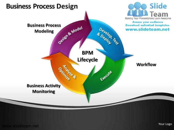 business process bpm workflow design powerpoint ppt slides. Black Bedroom Furniture Sets. Home Design Ideas