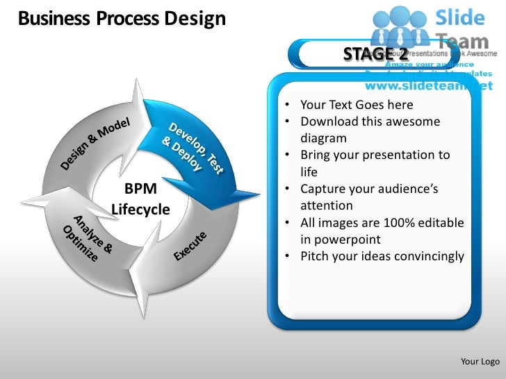 powerpoint process template