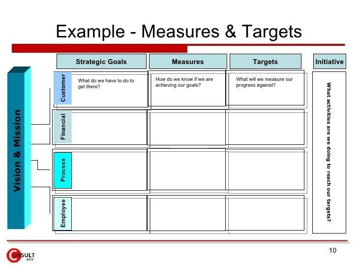 A3 process improvement template a3 process improvement template new process improvement tools process improvement template 9327866 maxwellsz