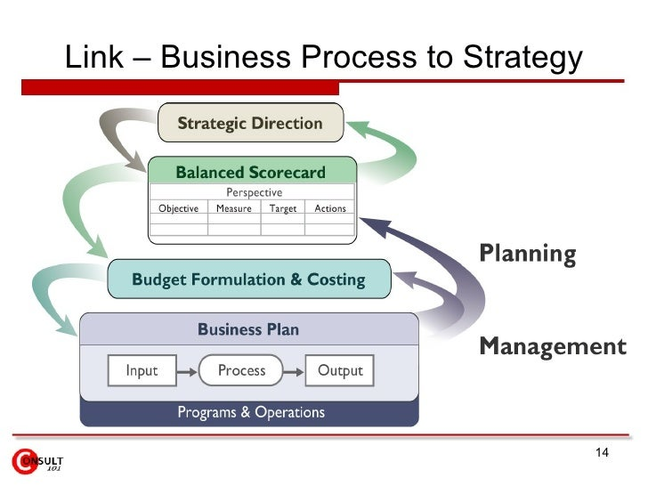 achieving higher levels of business process improvement a case study 2018-8-18 achieving success with bpm relies upon skill in process modeling, analysis and design  for the analysis and improvement of business process  case study.