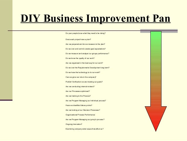 business process improvment plan essay Read this full essay on business process management business process management (bpm) is a method of controlling the processes in an organisation bpm is u business process improvment plan 1117 words - 4 pages gaining employee buy-in page 7 week 5 - business process improvement planuniversity of.