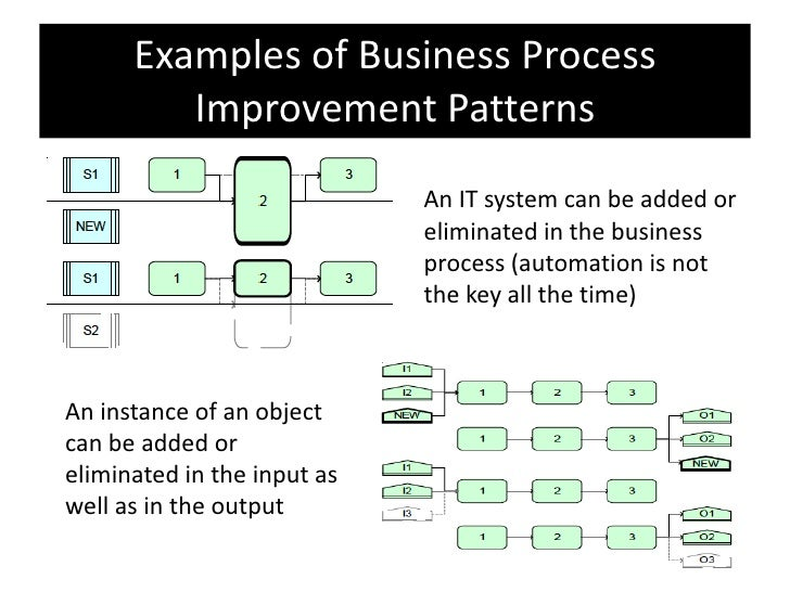 business improvement plan example