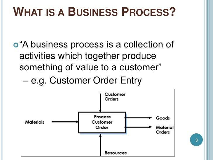 business process management case study Domain specific languages for business process management: a case study janis barzdins karlis cerans mikus grasmanis audris kalnins sergejs kozlovics lelde lace.