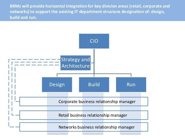 it business relationship manager itil v3