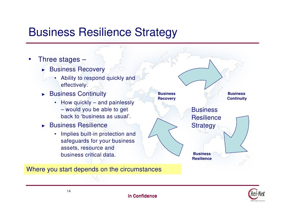 Business Resiliency Plan