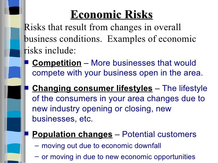 Risks for a business plan