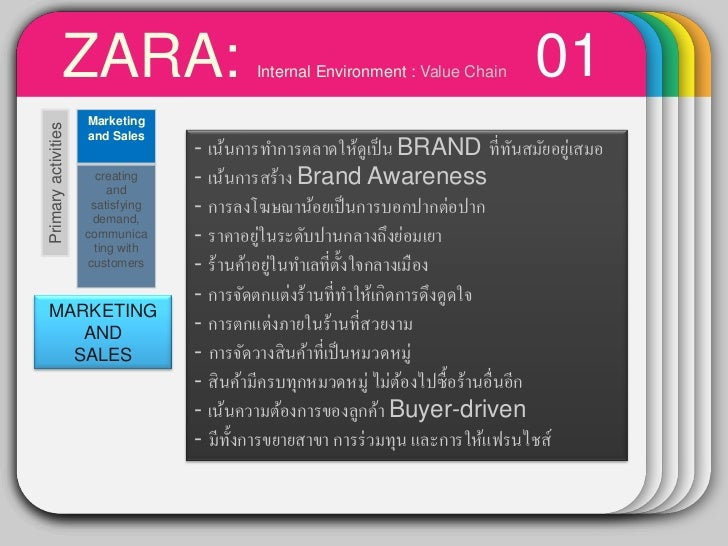 zara inbound logistics 5 quick response demand: zara mostly provide garments that are on demand based on feedback from customers primary activities consist of inbound logistics, operation, outbound logistics.
