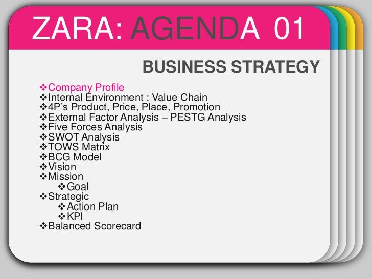 strategic groups zara Zara strategic vision one of the world s largest distribution groups this study reviews zara`s external environment and analyses its internal organisation to make recommendations for improving its core competencies against competitors such as h&m and gap this study.