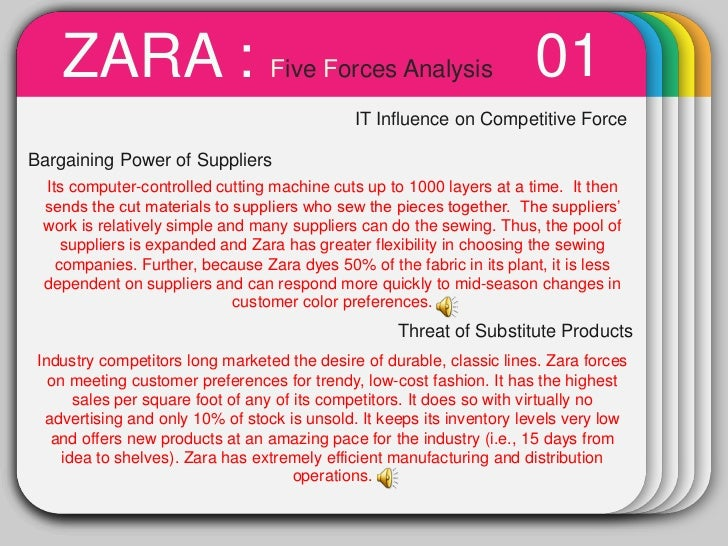 zara five forces analysis Apple inc - an analysis - pestel analysis, porter's 5 forces analysis, swot analysis, comprehensive analysis of financial ratios, and comprehensive analysis of.