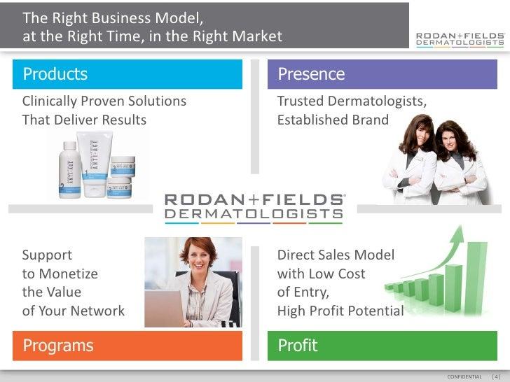 Powerpoint Presentation For Rodan Fields