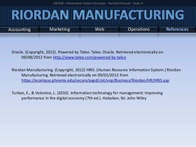 riordan manufacturing integrated human resource informatio Human resource information  informatio n needs analysis of organization information  computer-integrated manufacturing o.