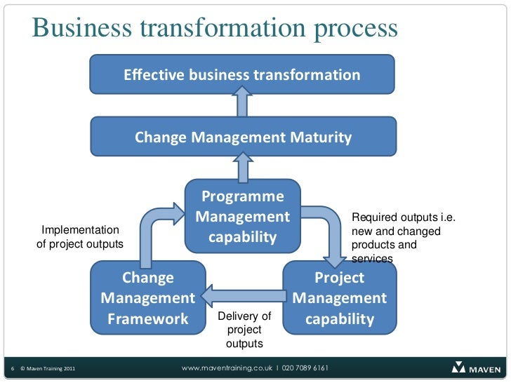 transformational change management