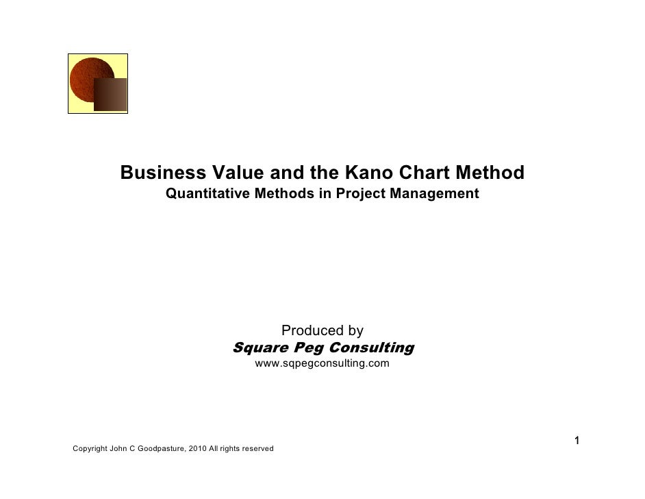 Business value and kano chart