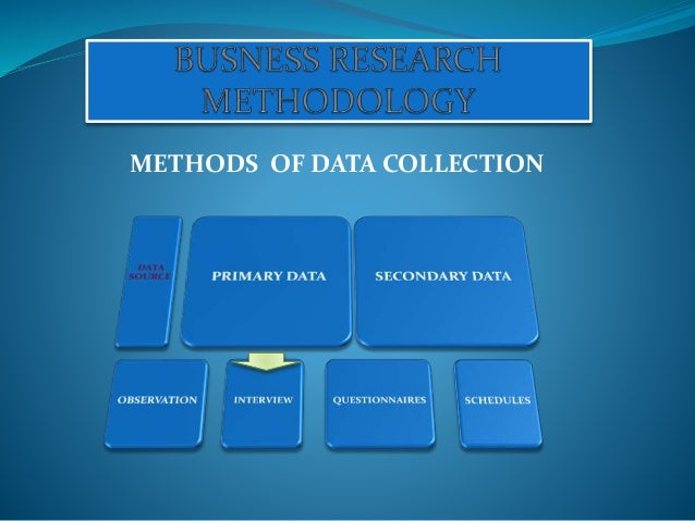 research on methodology