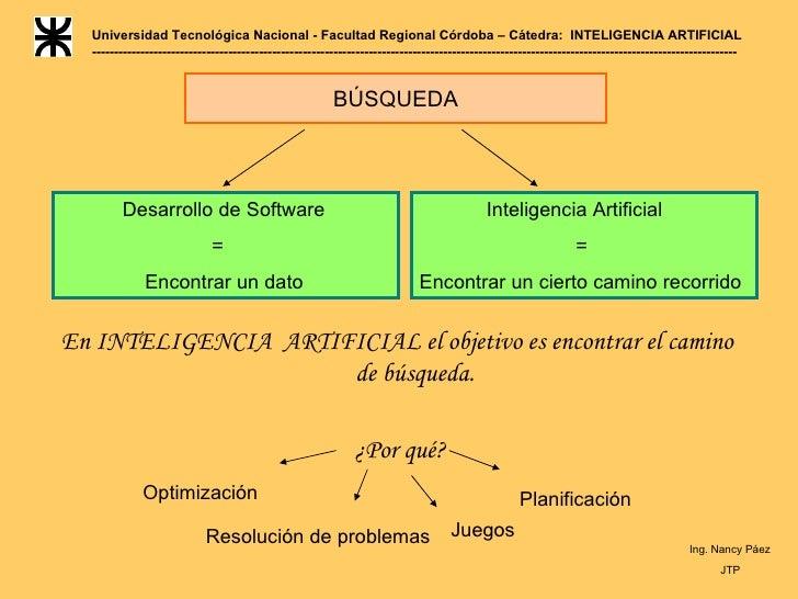 Universidad Tecnológica Nacional - Facultad Regional Córdoba – Cátedra: INTELIGENCIA ARTIFICIAL  -------------------------...