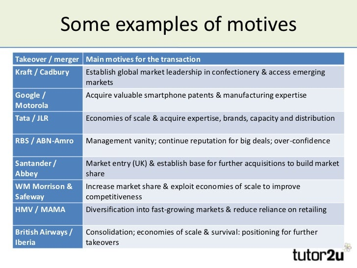 What Are the Motives Behind Corporate Restructuring?