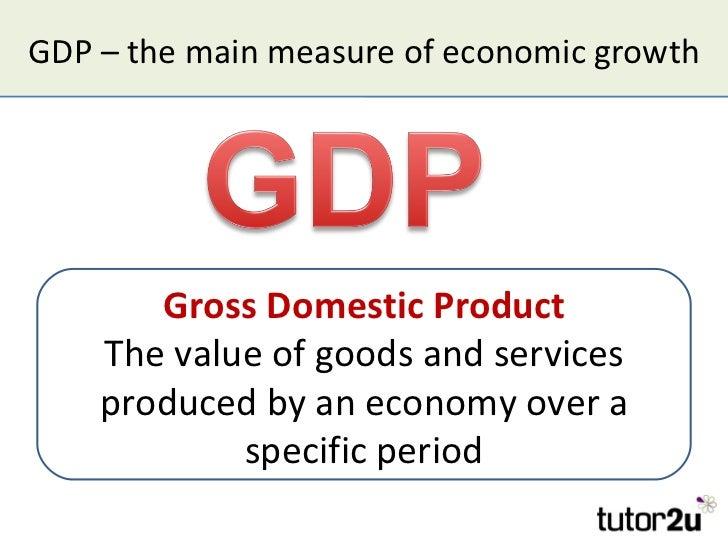 gdp a good measure of