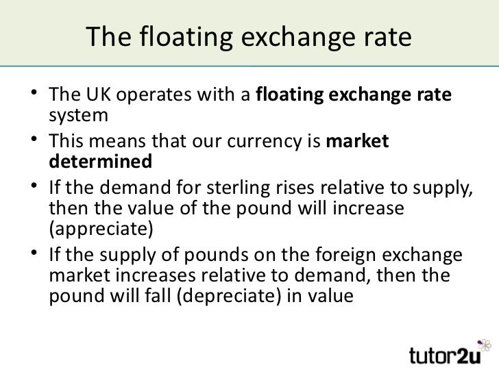 Fixed exchange-rate system