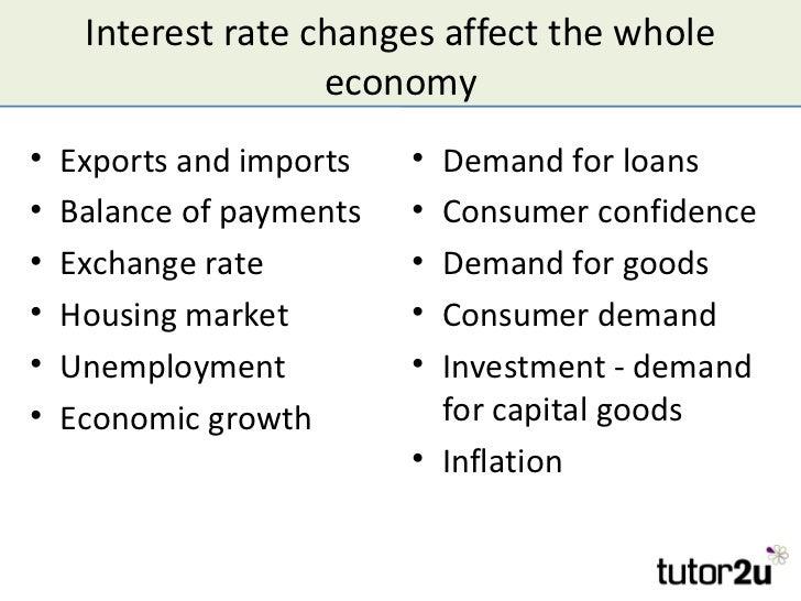 macroeconomic factors affecting business