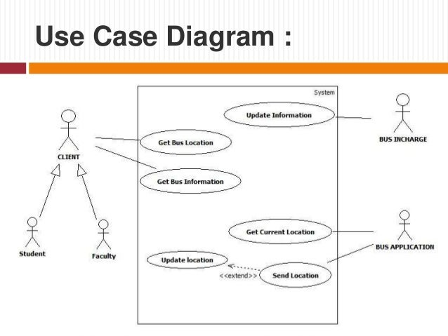 bus tracking application in android   use case diagram